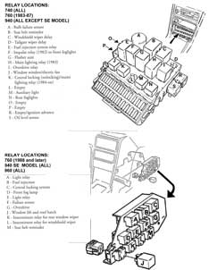 Volvo 850 Radio Wiring Harness Diagram Volvo 850 Engine
