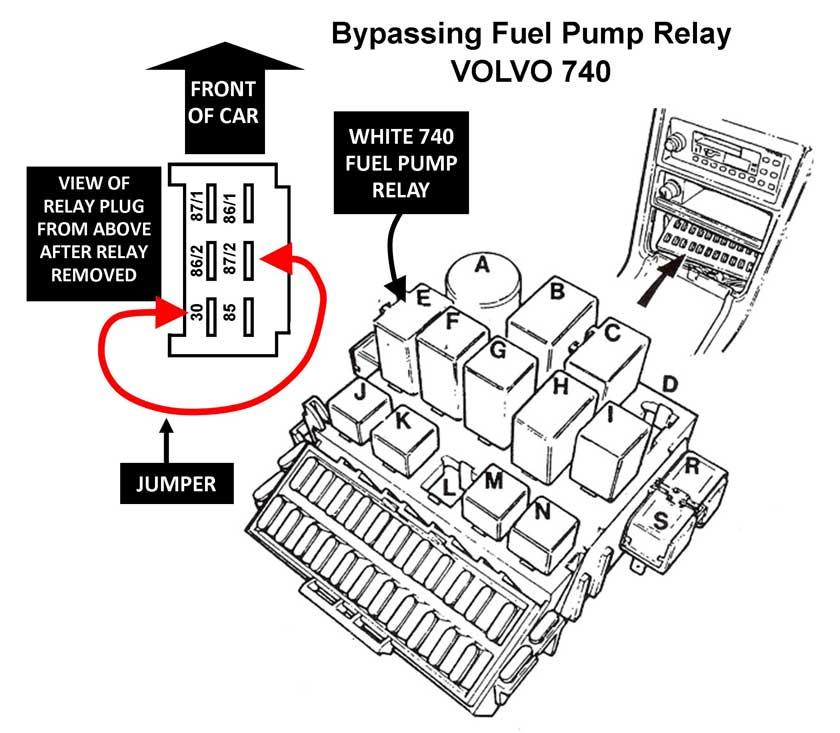 volvo 740 fuel pump relay diagram