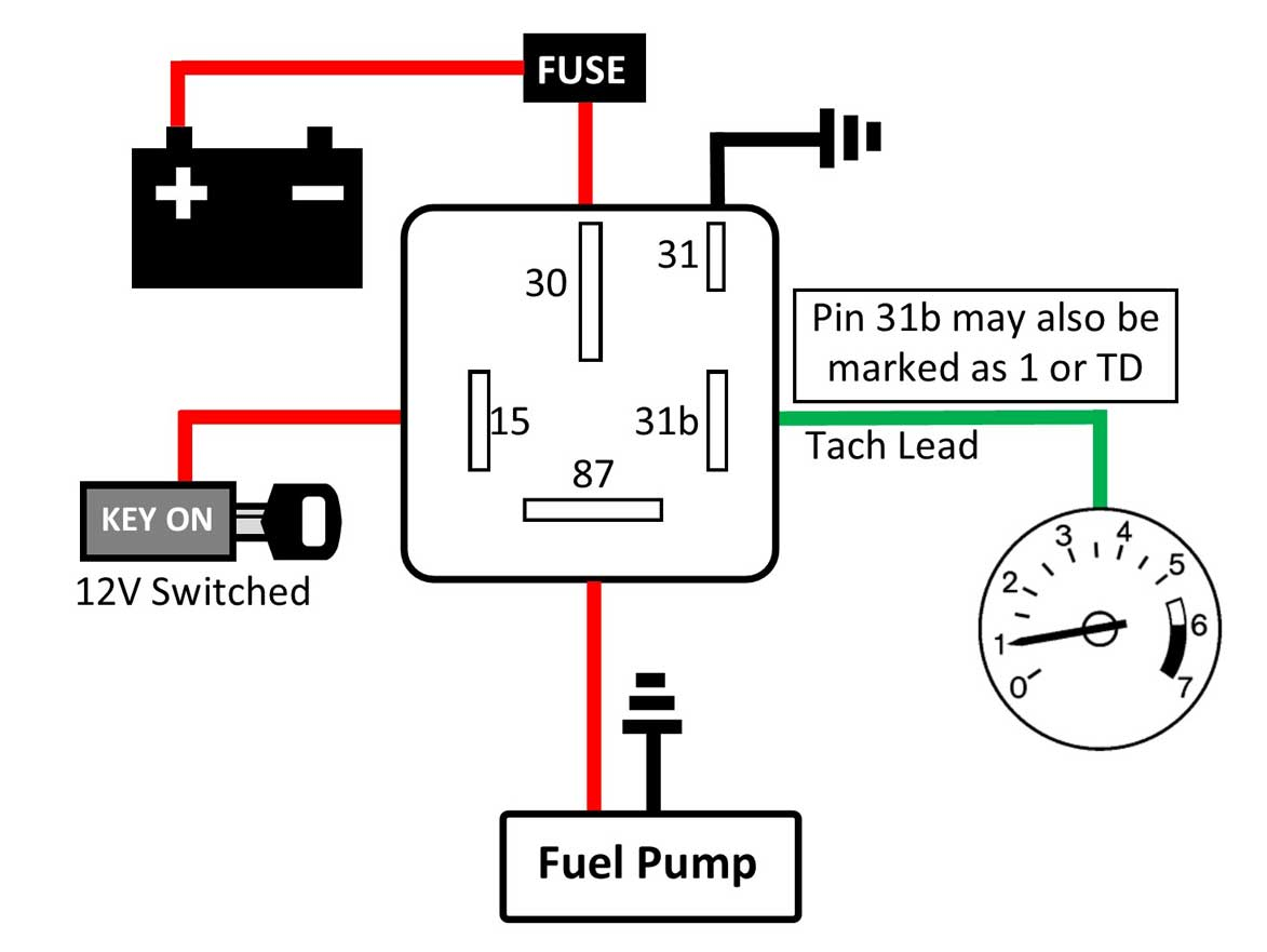 [View 39+] Volvo 240 Fuel Pump Relay Wiring Diagram