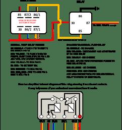 volvo fuel pump wiring diagram wiring diagram reviewvolvo 240 fuel pump wiring diagram my wiring diagram [ 1486 x 1703 Pixel ]