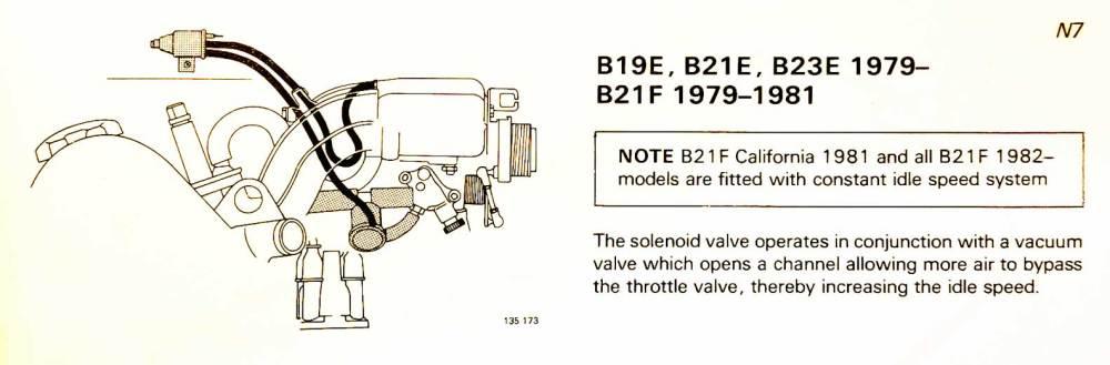 medium resolution of 240 b21e f 1979 82 ac idle compensation
