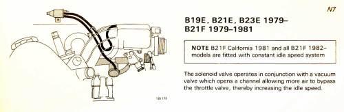 small resolution of 240 b21e f 1979 82 ac idle compensation