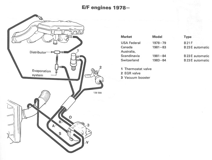 93 volvo 940 turbo engine diagram