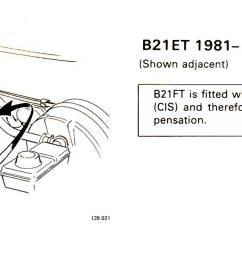 240 b21et ft 1981 83 ac idle compensation  [ 1536 x 633 Pixel ]