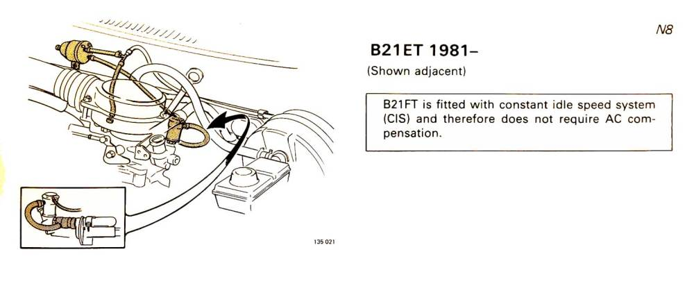 medium resolution of 240 b21et ft 1981 83 ac idle compensation