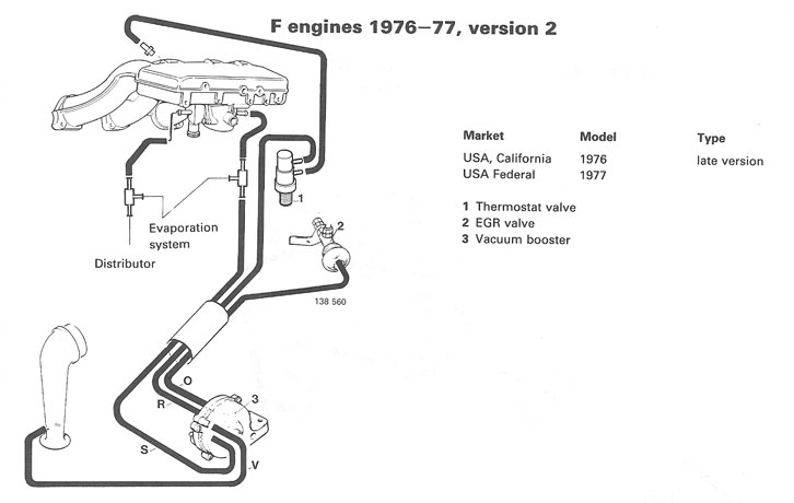 [DIAGRAM] 2000 Volvo S70 Engine Diagram FULL Version HD