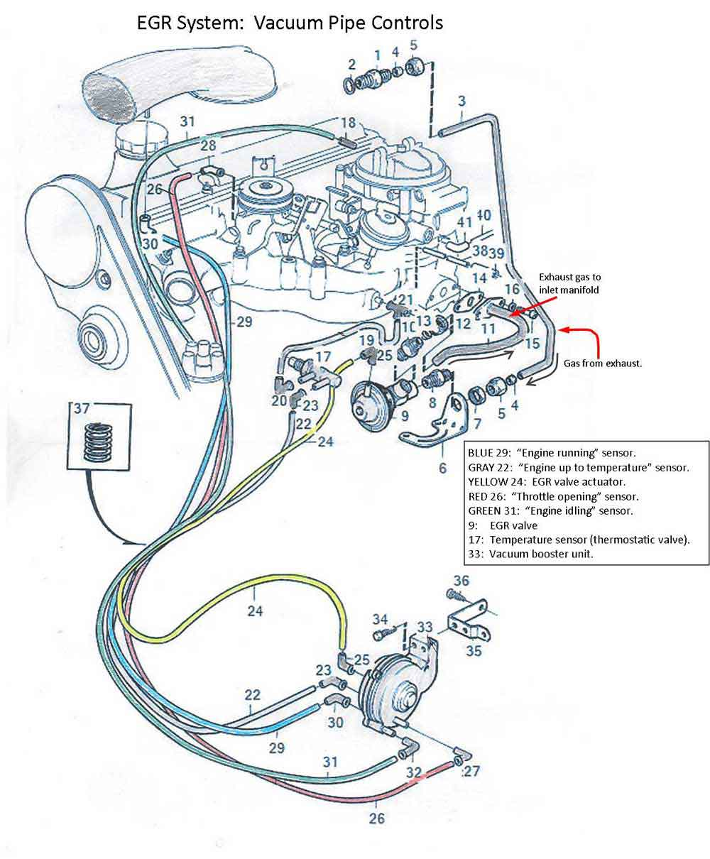 Volvo 240 Wiring Diagram Cruisecontrol Volvo Vacuum Diagrams
