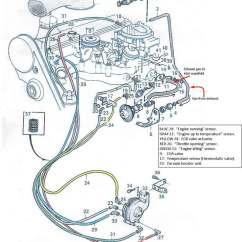 Volvo Wiring Diagrams 850 Er Diagram For Hospital Management Vacuum