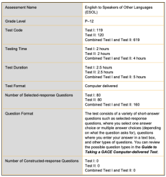 GACE ESOL Free Practice Test and Guide [ 994 x 938 Pixel ]