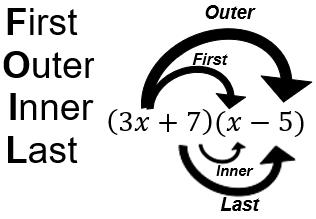 Praxis Mathematics: Content Knowledge (5161) Free Practice
