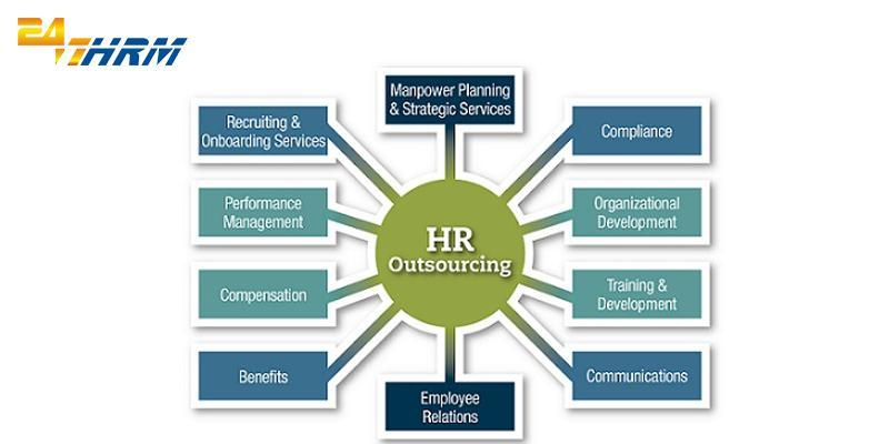 Benefits Of HR Outsourcing Services