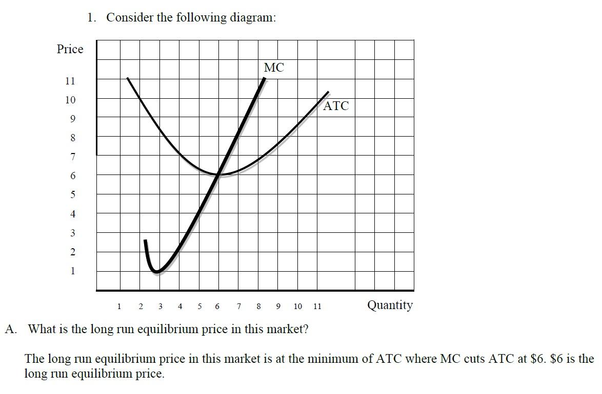 Answer: Economics Questions