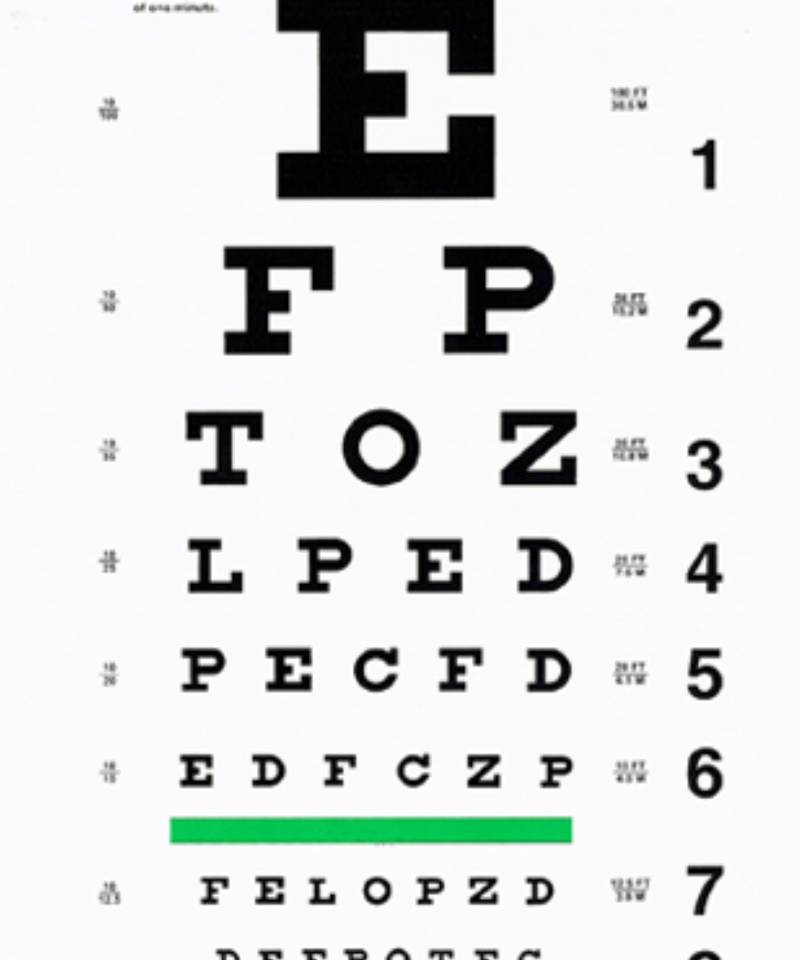 People With Great Vision Can Pass This Eye-Q Test, What