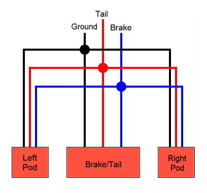 led trailer lights wiring diagram confusing process flow to wire tail adding the unit 250ninja net all about theadding