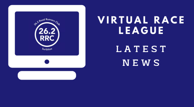 Virtual Race League – Launch Results & Week 1 Challenges