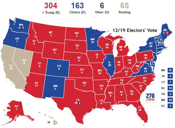 Image result for electoral vote trump