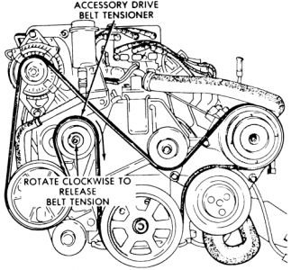 1994 Ford Aerostar Belt Diagram: I Just Need a Diagram for