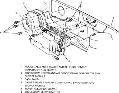 Service manual [1995 Buick Skylark Heater Core Replace