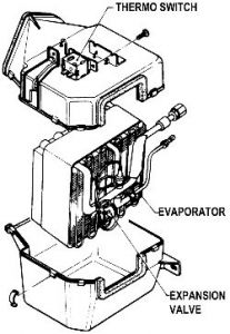 1987 Nissan Truck Heater Coil: How Can I Get to the Heater