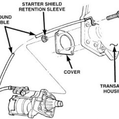 1997 Dodge Intrepid Engine Diagram Speaker Box Wiring Starter Whats The Easiest Way To Take Off Http Www 2carpros Com Forum Automotive Pictures 103836 Start 1