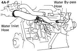 1990 Toyota Corolla Water Pump Replacement: Hello Everyone