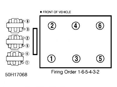 1993 Oldsmobile Ciera Spark Plug Wire Firing Order