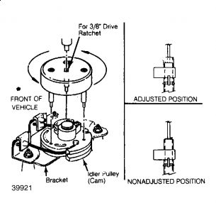 1994 Chevy Cavalier 94 Cavalier Auto Transmission Problem