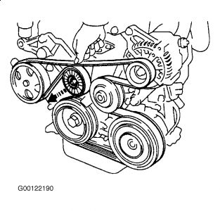 How to Remove Power Steering Belt?: Steering Problem 4 Cyl