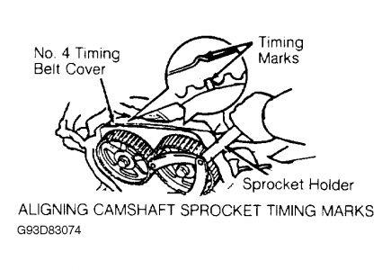 1991 Toyota Cressida Replacing Timing Belt: When Replacing