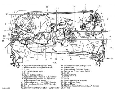 7 3 Powerstroke Injector Harness Diagram. Diagram. Auto
