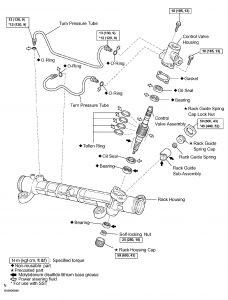 2003 Toyota Corolla Steering Box Diagram: Hi We're