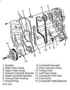 1995 Pontiac Grand Am Timing Chain Tensioner: Engine