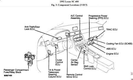 1992 Lexus SC 400 Automatic Steering Adjustment: This