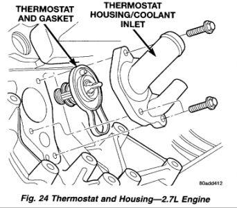 1999 Dodge Intrepid: Engine Cooling Problem 1999 Dodge