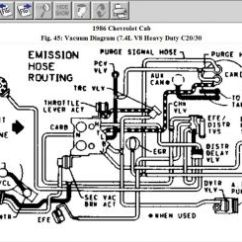 1972 Chevelle Ac Wiring Diagram Jeep Cherokee Radio 72 Chevy C10 Vacuum Diagram, 72, Free Engine Image For User Manual Download