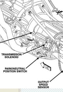 2004 Jeep Laredo Neutral Safety Switch: Where Is the