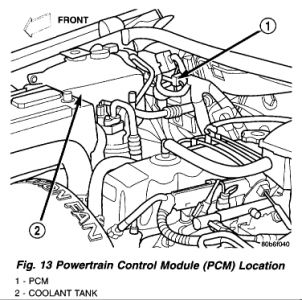 2001 Jeep Grand Cherokee Pcm: Where Is the Pcm and How Do