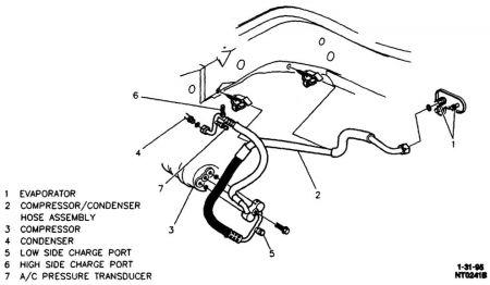 1997 Buick Skylark Low Pressure Valve Location: Air