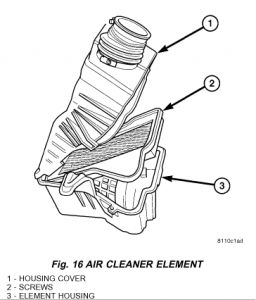 Air Filter Change: 6 Cyl Two Wheel Drive Automatic 47000
