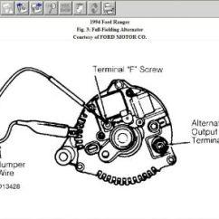 2001 Vw Beetle Alternator Wiring Diagram 1970 Fastback Starter Solenoid Manual E Books 7k Schwabenschamanen De U20222001 Ford Windstar Oeo Schullieder