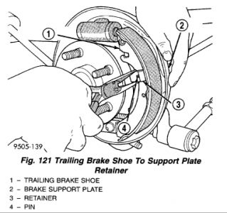 Rear Shoe Replacement: Brakes Problem 1998 Plymouth Breeze