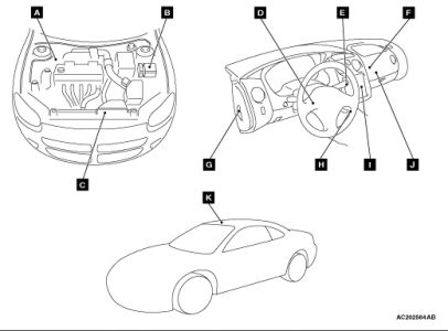 2004 Dodge Stratus Battery: Engine Mechanical Problem 2004