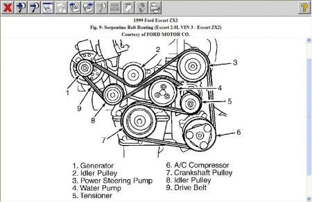 1999 Ford Escort Alternator: Electrical Problem 1999 Ford