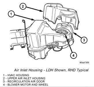 2002 Chrysler Town and Country Blower Motor: Where Is the