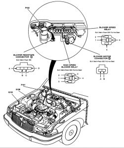 1992 Buick Lesabre Heater Relay: Heater Problem 1992 Buick