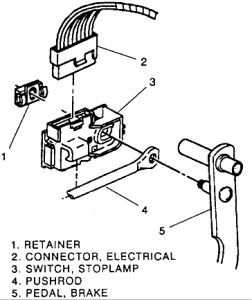 1995 Chevy Van Brake Light Switch: How Do Remove and
