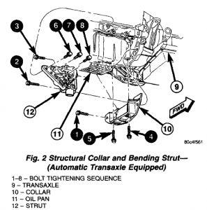2003 Dodge Neon Crankshaft Positioing Sensor: Engine