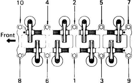 Toyota 22re cylinder head torque sequence