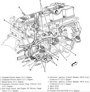 1996 Chevy S-10 Crank Sensor Code: the Check Engine Light