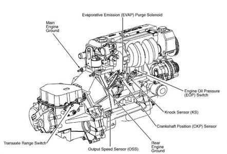 Saturn Ion Wiring Diagram Additionally 2001 Sl2 Engine